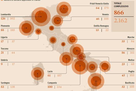 Tasse locali oltre 800 delibere degli enti locali